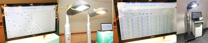 智能路燈系統組件