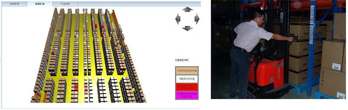 Intelligent Automatic Warehousing and Logistics Management System