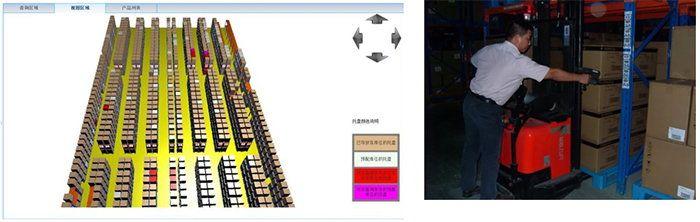 智能自動倉庫和物流管理系統