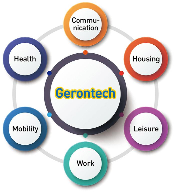 Gerontech