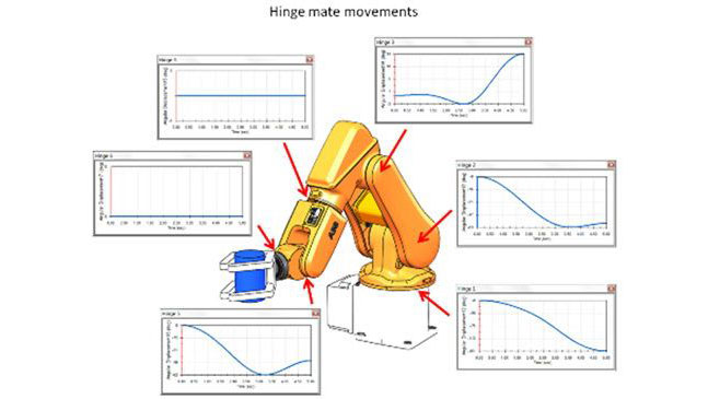 Motion Analysis of Mechanical Structure