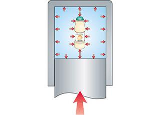 食品高壓消毒系統