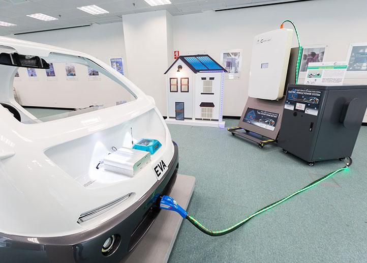 智能V2H電力供應系統