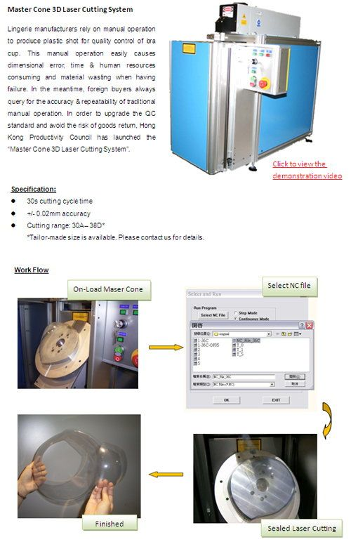 Master Cone 3D Laser Cutting System