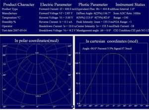 发光二极体的光强分佈测试仪