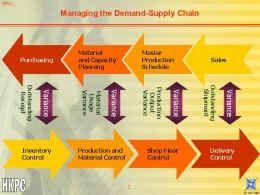 企业资源策划(ERP)