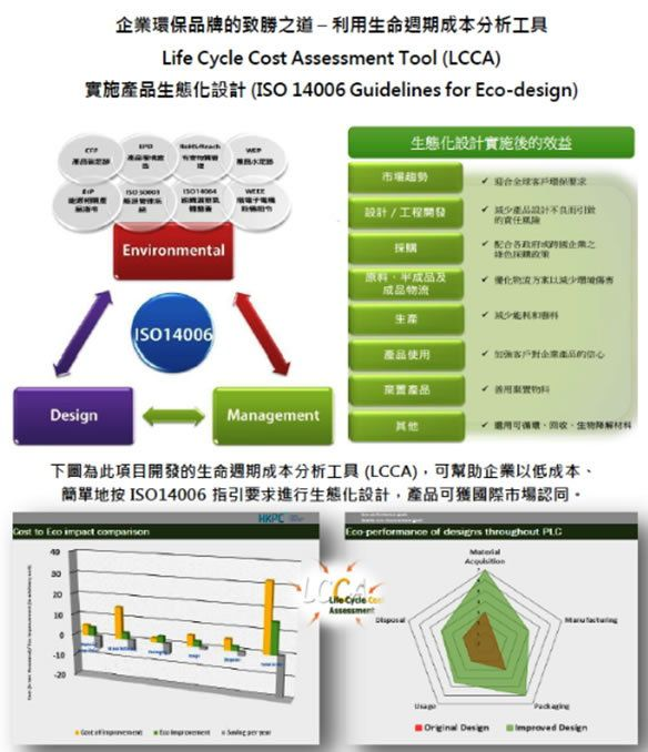 Environmental management hkpc for Design consultancy services