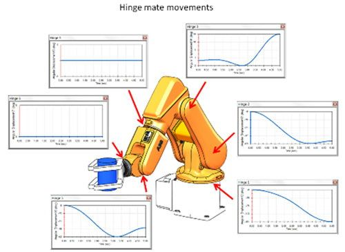 an analysis of upgrading the structure Parameters via interval analysis and fe model updating methods  paper, the  modal interval analysis method to estimate damage structural.