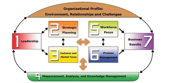 專為內地企業而設之專業服務