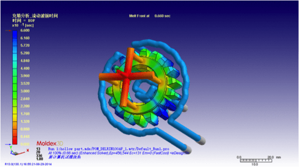 CAE of Conformal Cooling Technology