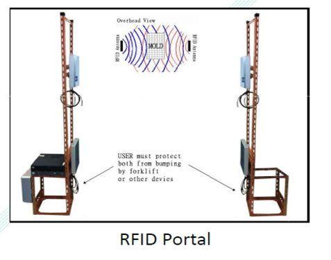RFID模具跟踪諮詢服務