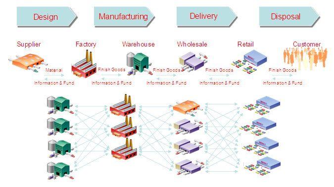 全面化的专业企业自动化服务