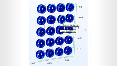 電鍍過程分析