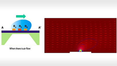 Thermal and fluid flow analysis