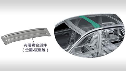 夾層金屬及塑膠/纖維板材衝壓成形技術