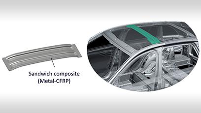 Sandwich Hybrid Metal-Plastic/Fibre Sheet Forming