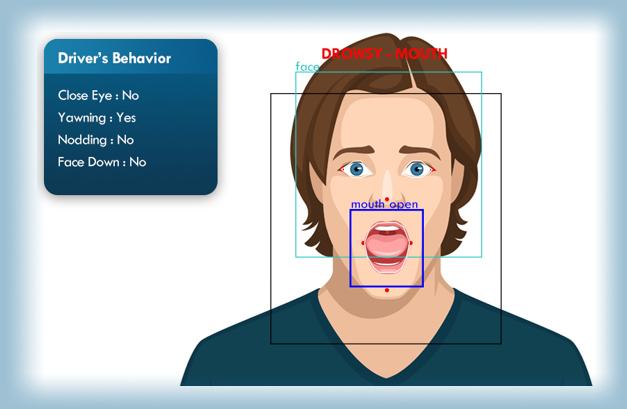 基于人工智能及传感器融合技术的非接触式驾驶睡意侦测系统